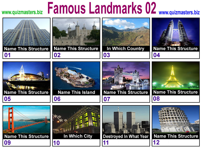 Famous Buildings Around The World